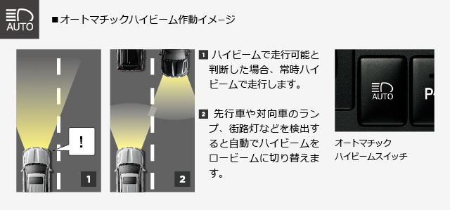 carlineup_landcruiser_safety_toyota_safety_sense_p_2_08_pc