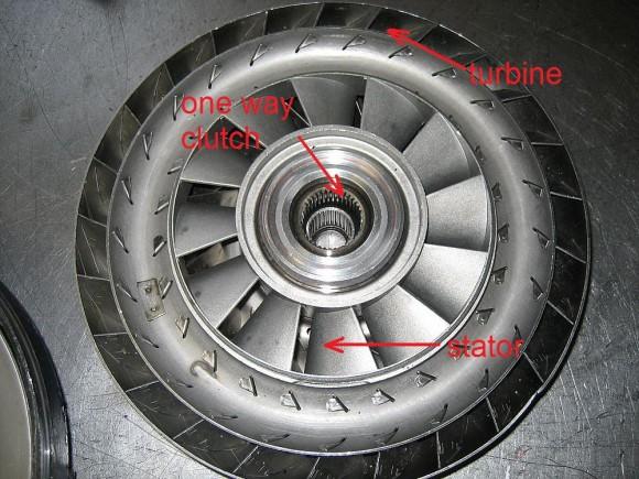 torque converter 3