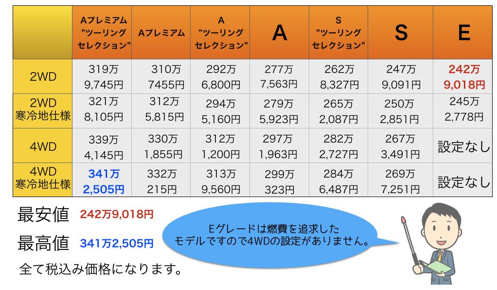 スクリーンショット 2015-12-10 21.42.03