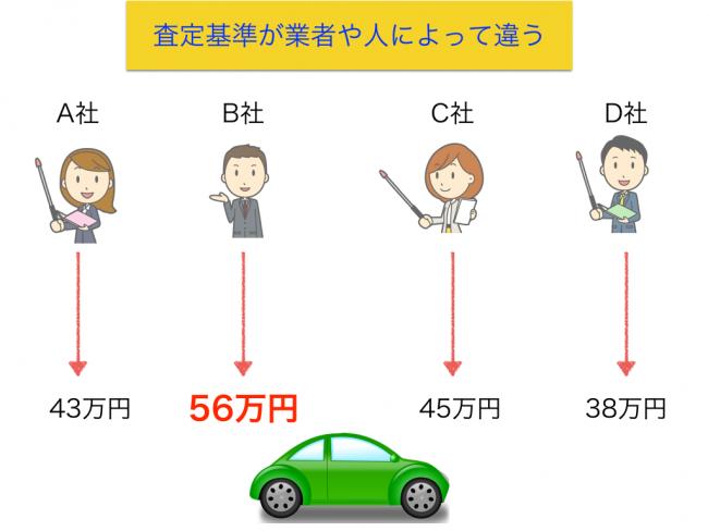 %e6%9f%bb%e5%ae%9a%e5%a3%ab%e3%81%ae%e9%81%95%e3%81%84-001