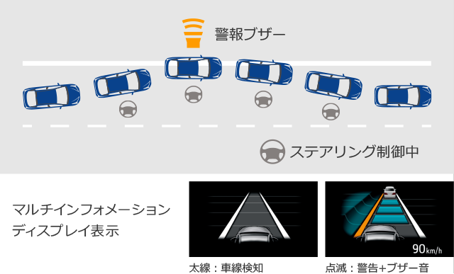 carlineup_prius_safety_tssp_2_04_pc
